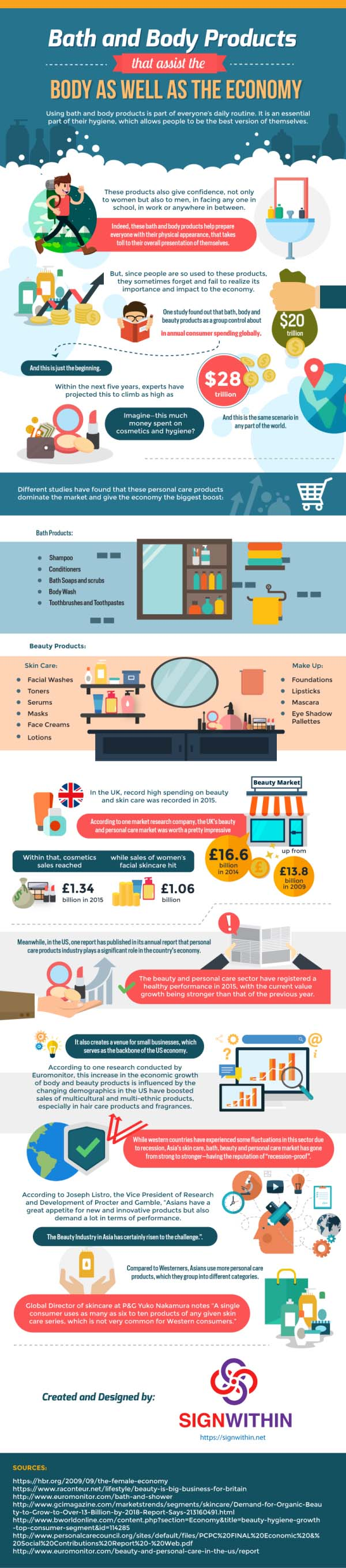 Bath and Body Products that Assist the Body as well as the Economy (Infographic) 1