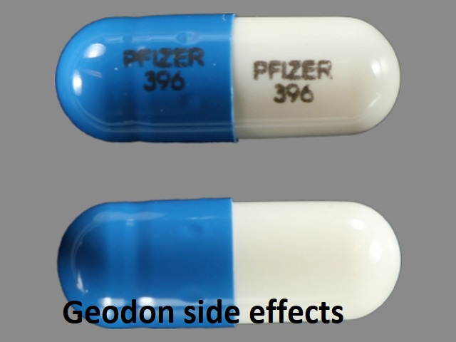 Geodon side effects